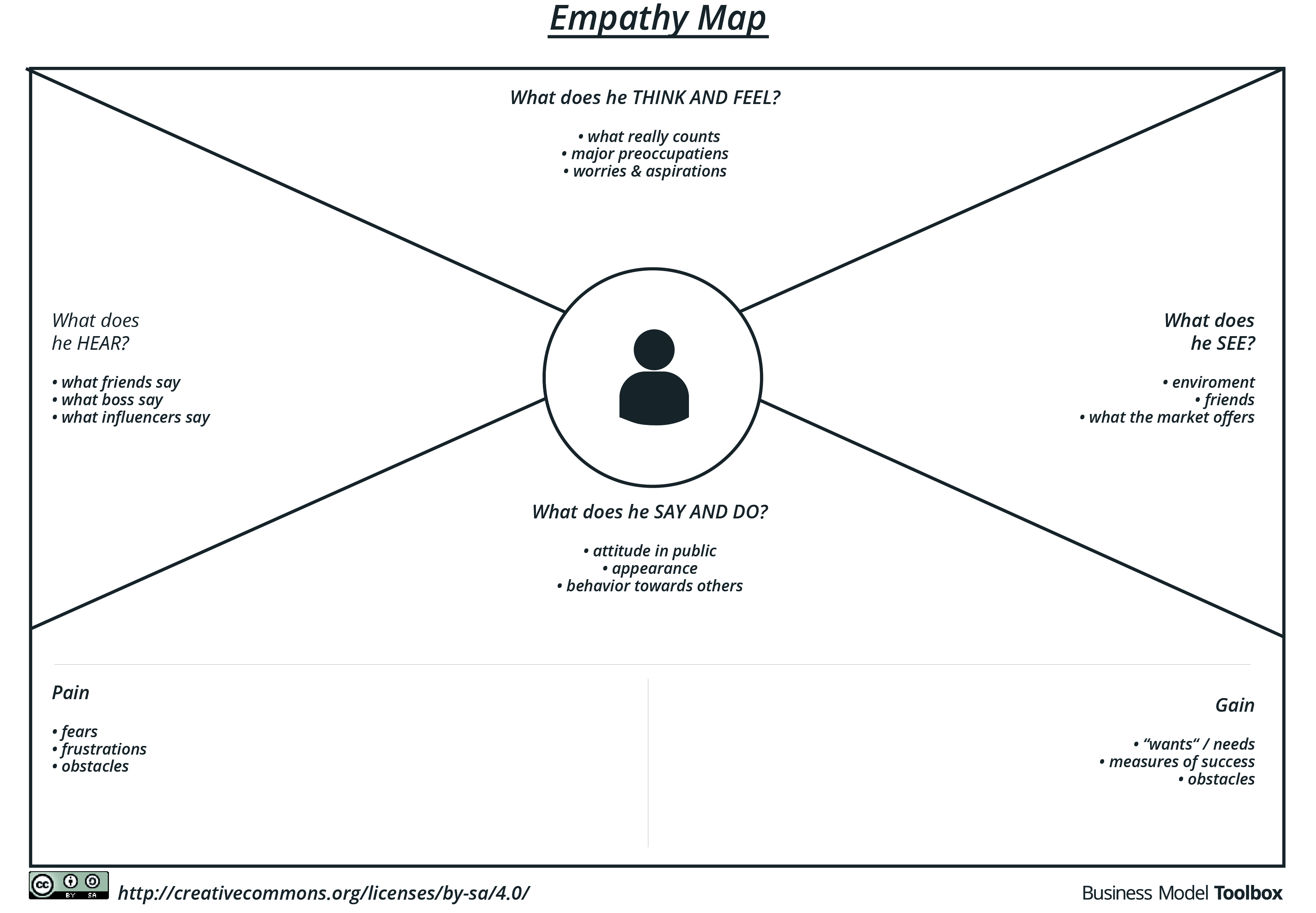 Empathy map template word gallery templates design ideas empathy map template gallery templates design ideas empathy map business model toolbox download template pronofoot35fo gallery pronofoot35fo Image collections