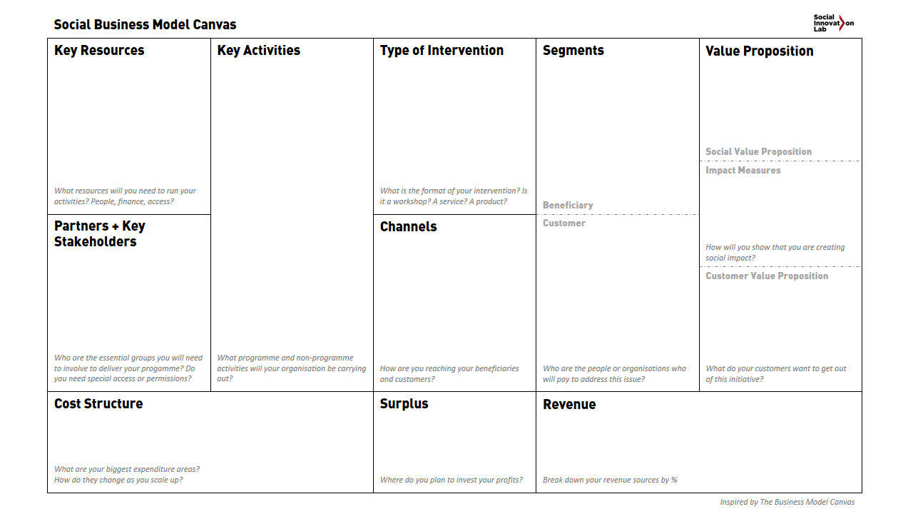 Social Business Model Canvas Business Model Toolbox - Business plan model template