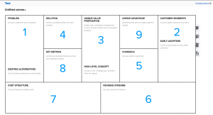 Online tools to fill in the Lean Canvas - Business Model Toolbox