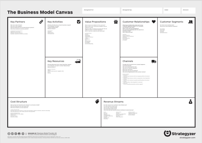 business model canvas business model toolbox. Black Bedroom Furniture Sets. Home Design Ideas